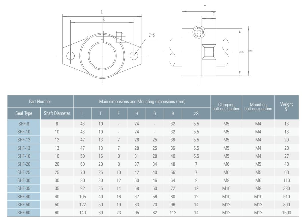 Серия SHF размеры и схема